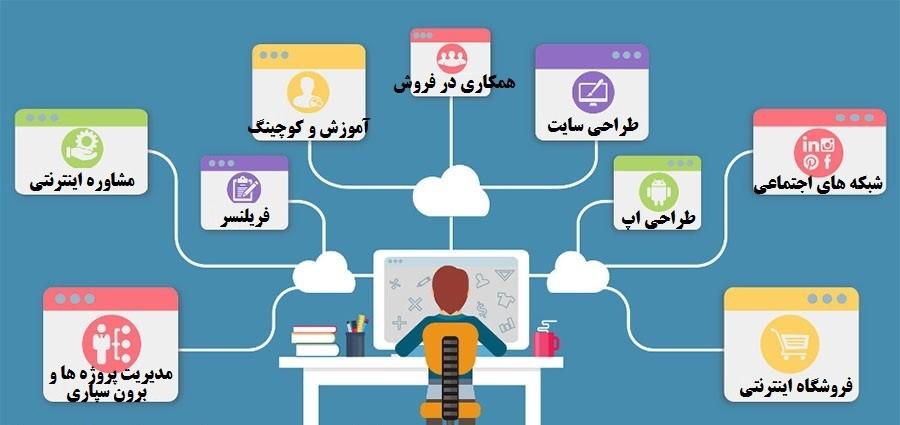 کشاوره کسب و کارهای اینترنتی